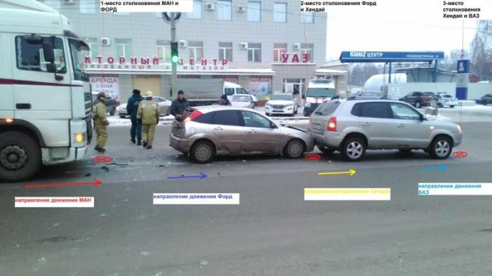 В Кирове на Производственной столкнулись четыре автомобиля