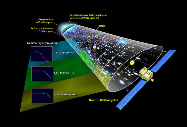 Обнаружено мощное излучение из галактики с черной дырой