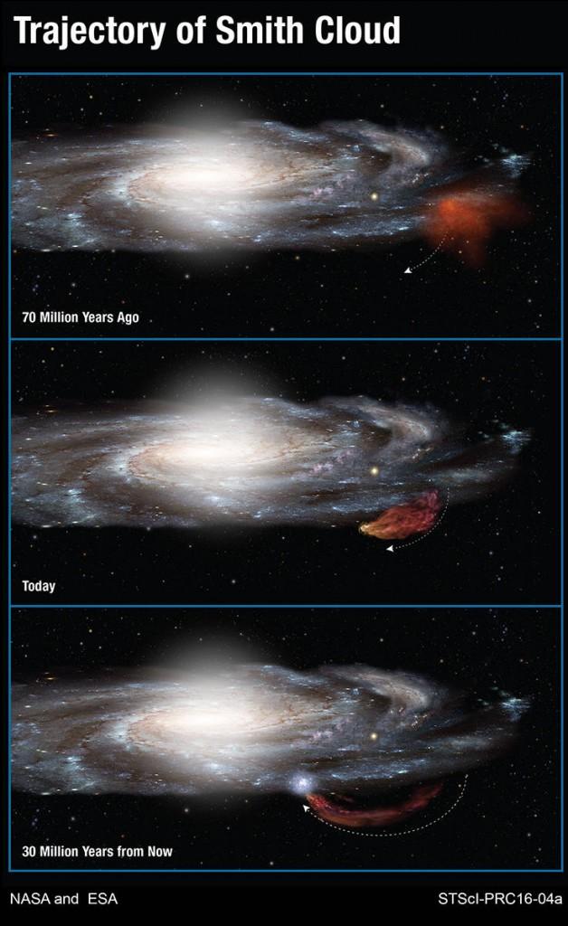 К нашей галактике с огромной скоростью движется гигантское облако газа
