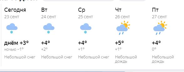 Погода в Кирове: неделя будет холодной и дождливой, ожидается снег
