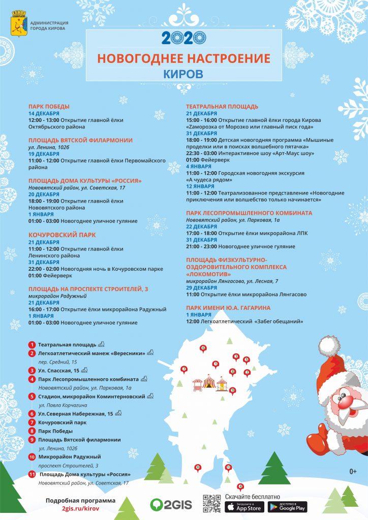 Программа новогодних мероприятий в Кирове 2020 год