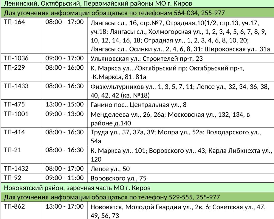 В Кирове 3 августа десятки домов останутся без электричества