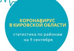 коронавирус в Кировской области данные по районам 9 сентября