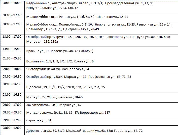 В Кирове десятки домов останутся без электричества 26 октября
