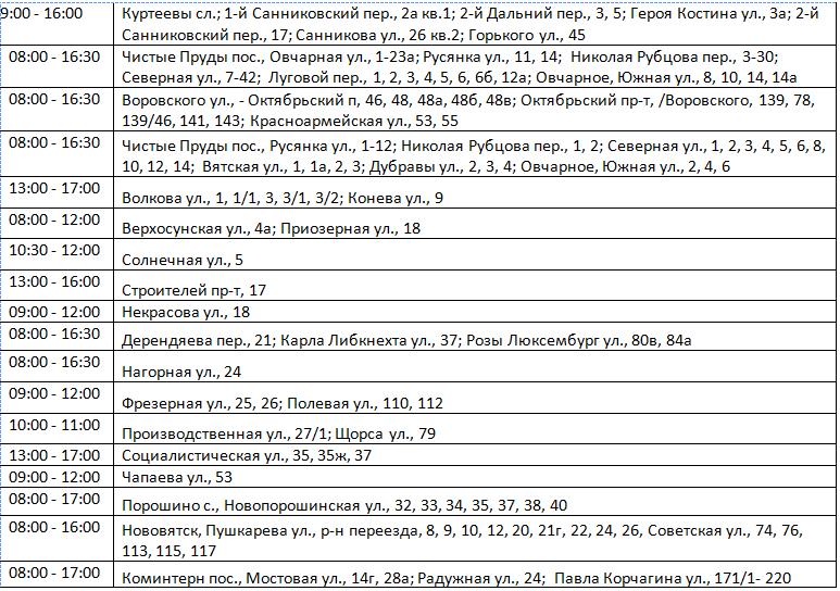 2 ноября в Кирове пройдут плановые отключения электроэнергии